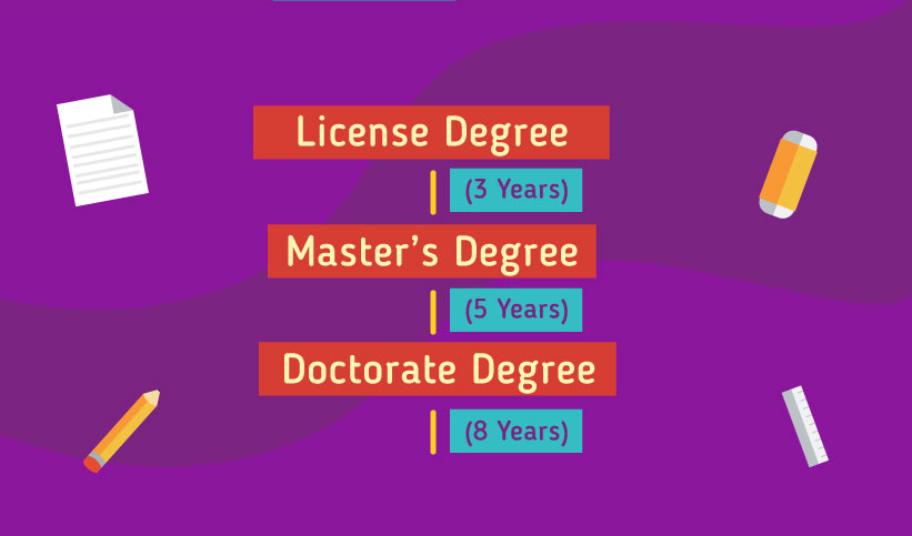 Pathway to study in the France: License Degree 3 years, Masters Degree 5 years, Doctorate Degree 8 years