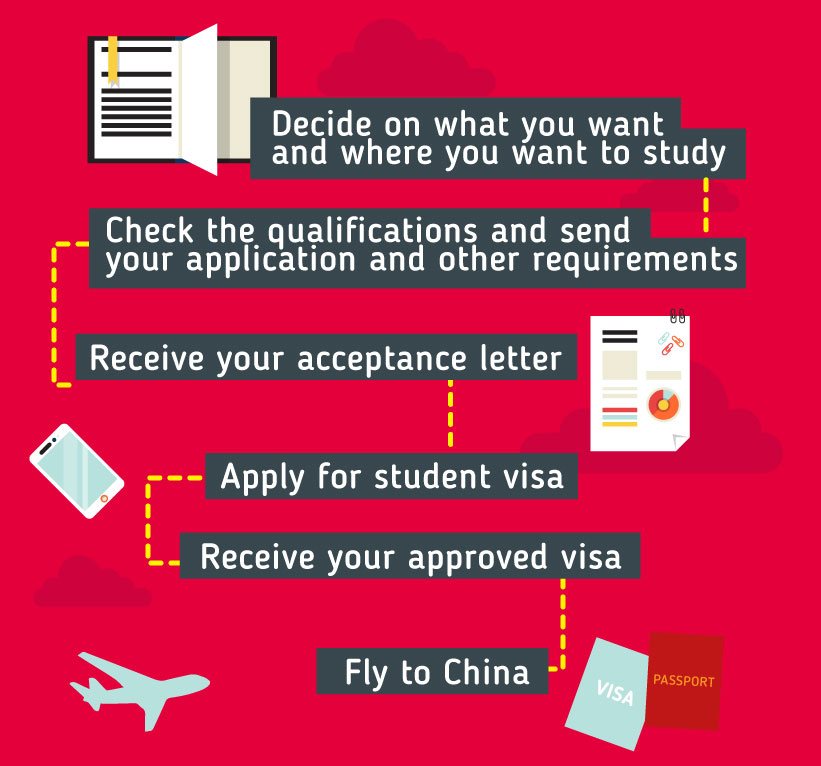 Study in China - An international student's complete guide for 2018
